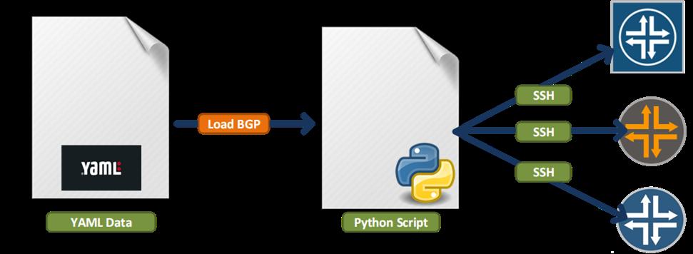 Python Script For Automation Github